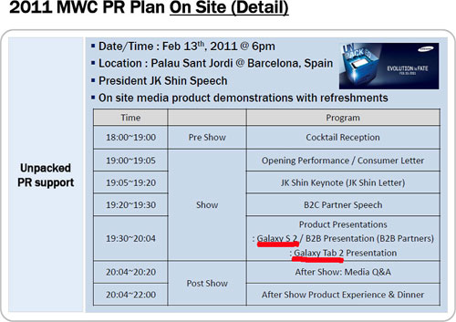 Samsung S2 & Tab 2 Due At MWC?