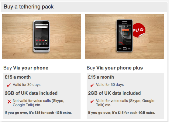 Vodafone Reduce Tethering Options