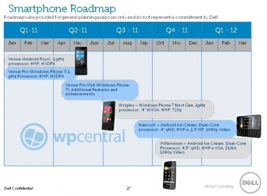 Dell 2011 Roadmap revealed   Windows Phone 7, Android and Windows 8