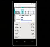 Windows Phone Announcement Details