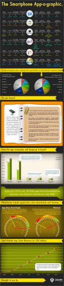 smartphone apps infographic