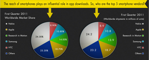 smartphone apps infographic 2