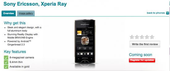 Xperia Ray Coming To Vodafone