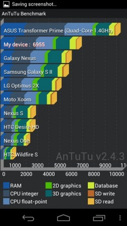 Galaxy Nexus Overclocked to 1.4Ghz