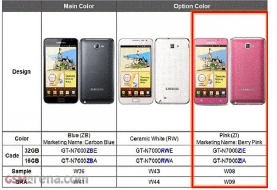Samsung Galaxy Note to come in pink soon. What is the world coming to?