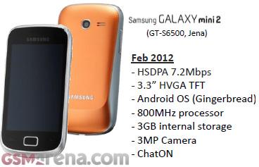 wpid Galaxy Mini S2.jpeg