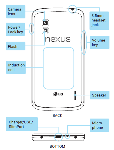 nexus 4 showing induction coil