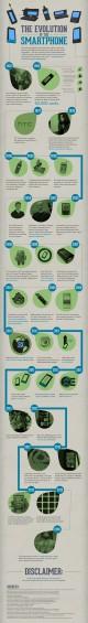 wpid Evolution of Smartphone FINAL.jpg