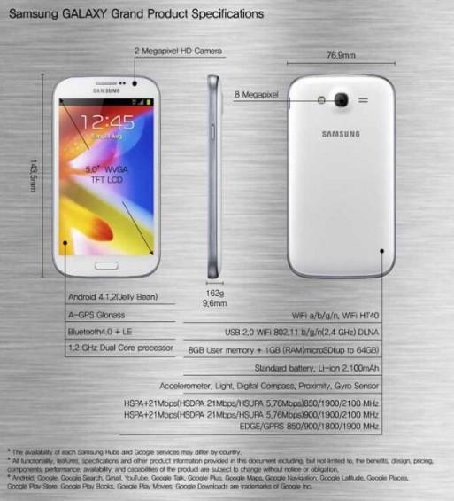 wpid Samsung GALAXY Grand.jpg