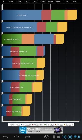 Archos Gamepad Quadrant