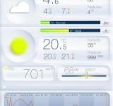 Netatmo Urban Weather Station Review