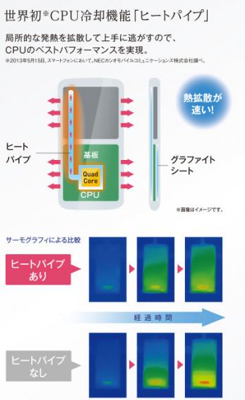 NEC Medias X Configuration for Liquid Cooling