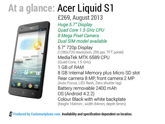 Acer Liquid S1 Graphic