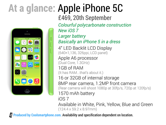 iPhone 5C graphic 565PX