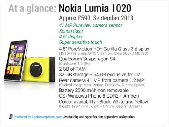 wpid Nokia Lumia 1020 graphic.jpg