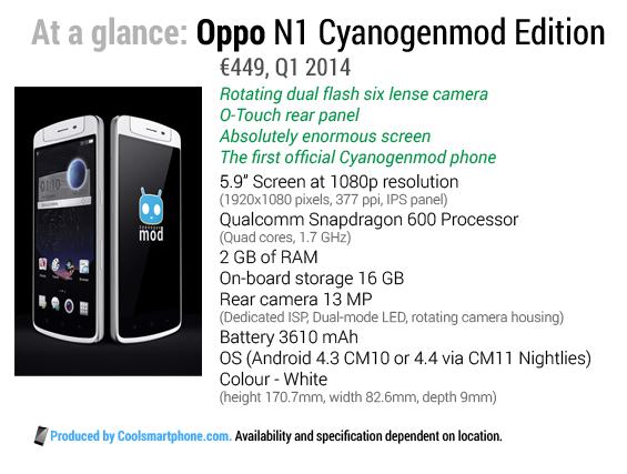 Oppo N1 Cyanogenmod Graphic