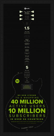 spotify infographic1