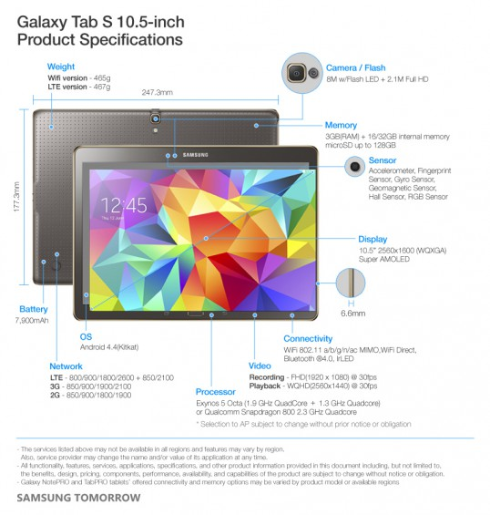 Galaxy Tab S 10 5 Specifications