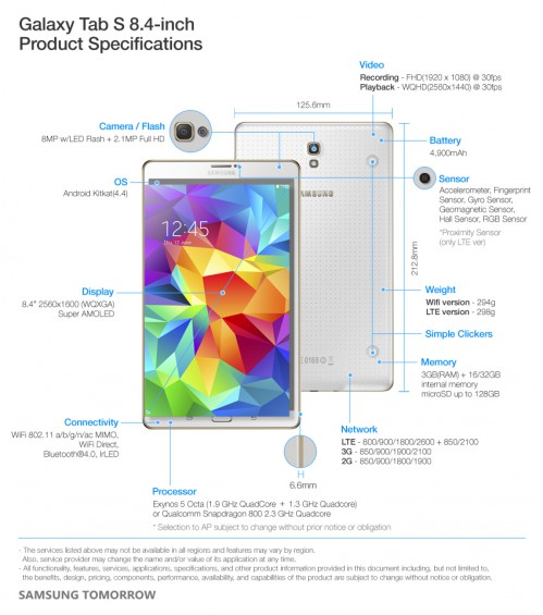 Galaxy Tab S 8 4 Specifications