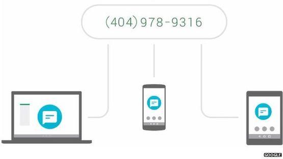 Google Fi hangouts