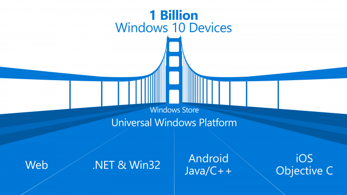 Win 10 android apps
