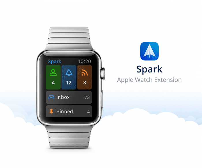 SP   Blog 2 AppleWatch Extension