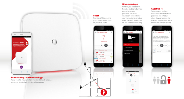 vodafone connect 2