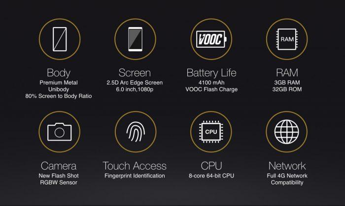 OPPO R7 Plus main feature