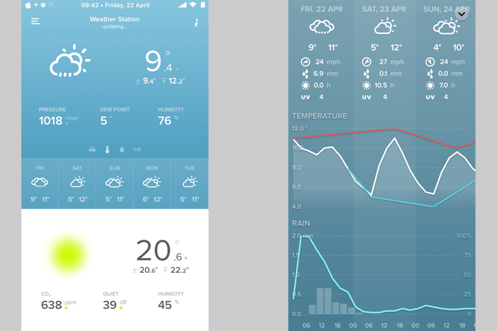 Netatmo iPhone App