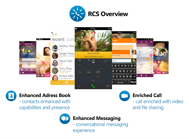 RCS overview
