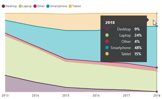 smartphon14