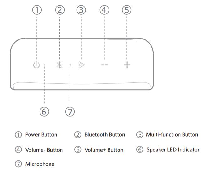 EarFun Go Bluetooth Speaker   Review