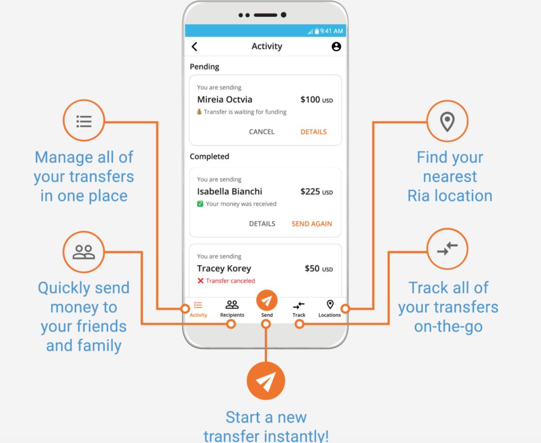 A Smarter Way To Send Money Online