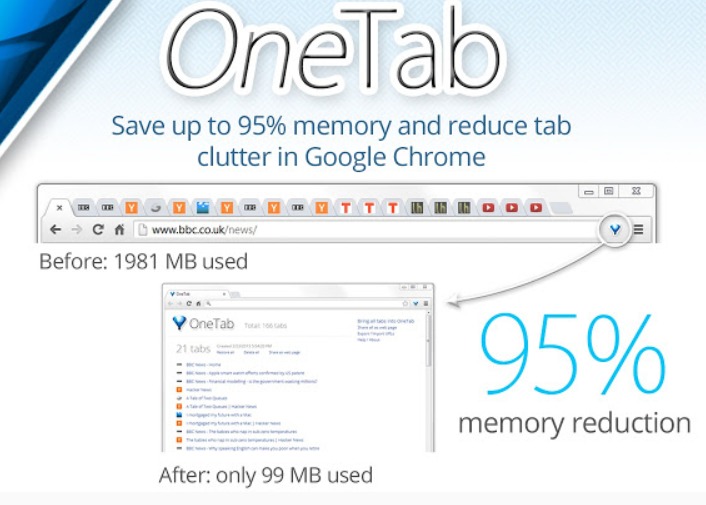 Why is Google Chrome taking so much memory?