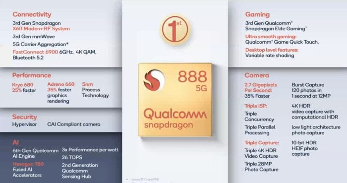 Qualcomm Snapdragon 888 5G CPU   First smartphones announced